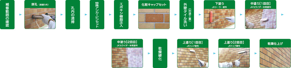 JKセライダーの施工図